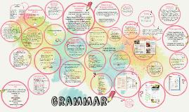 Copy of Teaching  Grammar
