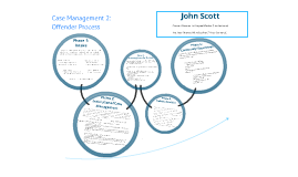 Copy of Case Management 2