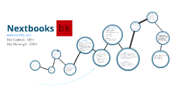 Copy of NextBooks Investor Deck