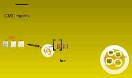 Modelos de CMC SIDE y SIP