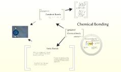 Copy of Copy of Chemical Bonding