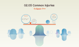Copy of 02.05 Common Injuries