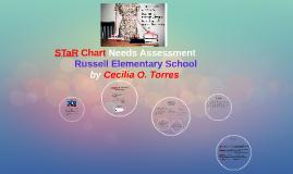 STaR Chart Needs Assessment