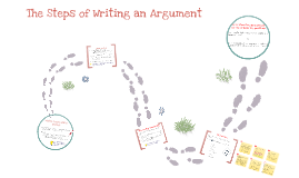 The Steps of Argumentative Writing