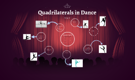 Quadrilaterals in Dance