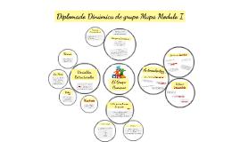 Copy of Diplomado Dinámica de grupo Mapa Modulo I