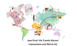 Jose Rizal: His Travels Abroad
