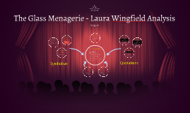 character analysis from glass menagerie and The following analysis reveals a comprehensive look at the storyform for the glass menagerie character thematic dramatica analysis of the glass menagerie.