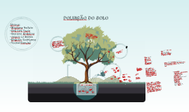 Poluição do solo.
