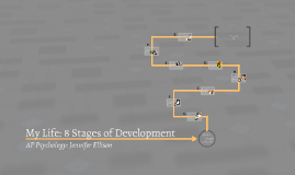 Erickson's 8 Stages of Development