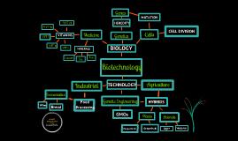 Copy of SCIMATB - Concept Map