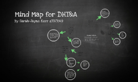 Copy of Copy of Mind Map for DHT&A