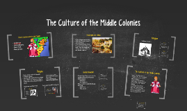 The Culture of the Middle Colonies