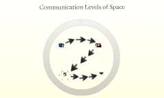 Communication Levels of Space