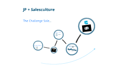 Copy of Salesculture - The Challenger Sale
