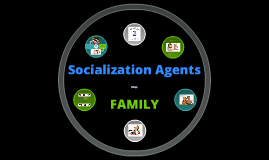 Socialization Agents