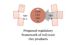 Proposed regulatory framework of red yeast rice products