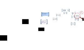 Copy of Complete Sentences