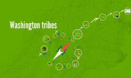 Washington tribes