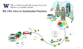 BIS 240: Intro to Sustainable Practices