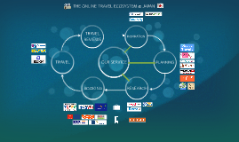 THE ONLINE TRAVEL ECOSYSTEM @ JAPAN