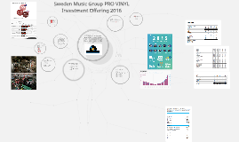 SMG Pro Vinyl Presentation