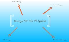 MarshallD Solar Energy Prezi