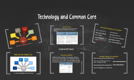 Copy of Technology and Common Core