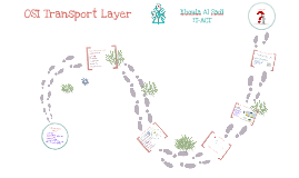 Copy of Copy of Transport layer