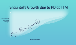 Shauntel's Growth due to PD at TTM