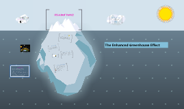 Copy of The Enhanced Greenhouse Effect
