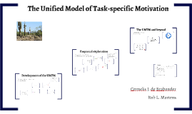 The Unified Model of Task-specific Motivation