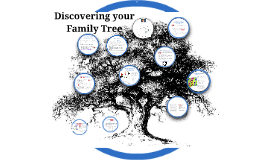 Family Influence and Genograms