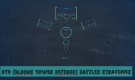BTD (Bloons Tower Defence) Battles Strategies