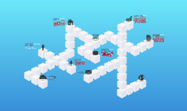 Copy of Copy of Creative Cube - Free Prezi Template