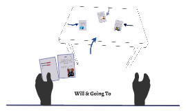 Will & Going To