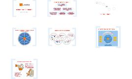 La plataforma pedagogica itslearning
