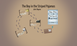 The boy in the striped pajamas by nallely arroyo on prezi copy of the boy in the striped pajamas ccuart Image collections