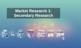 Market Research 1: Secondary research