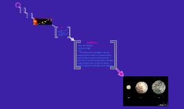 Copy of Ceres