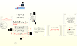 Copy of Conflict: Internal and External