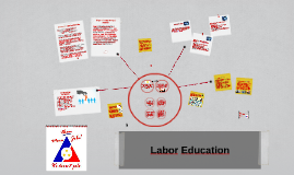 Copy of Copy of Copy of Labor Education for Graduating Students