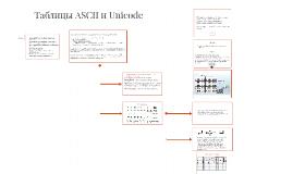 Коды ASCII и Unicode