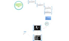 Copy of Caracterização da personagem Telmo Pais da obra Frei Luis de