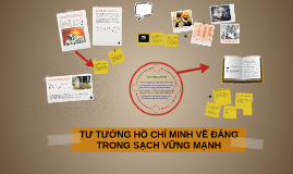 Copy of Copy of TƯ TƯỞNG HỒ CHÍ MINH VỀ ĐẢNG TRONG SẠCH VỮNG MẠNH