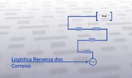 Copy of Logistica Rerversa dos Correio