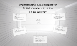 Copy of Understanding Public Support for