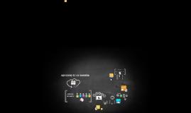 Copy of ASPECTOS DE LA EMOCION BIOLOGICOS