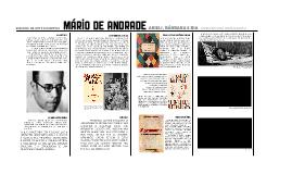 Arquitetura Brasileira II - Mario de Andrade