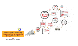 Sistem Cascade Control Pada Pengaturan Suhu Steamer Baglog D